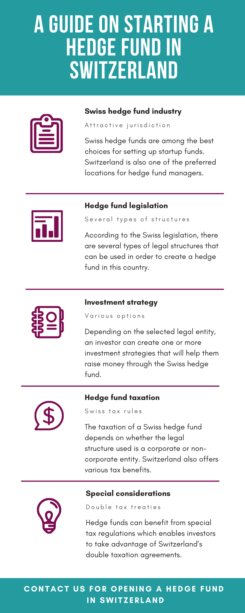 A Guide on Starting a Hedge Fund in Switzerland