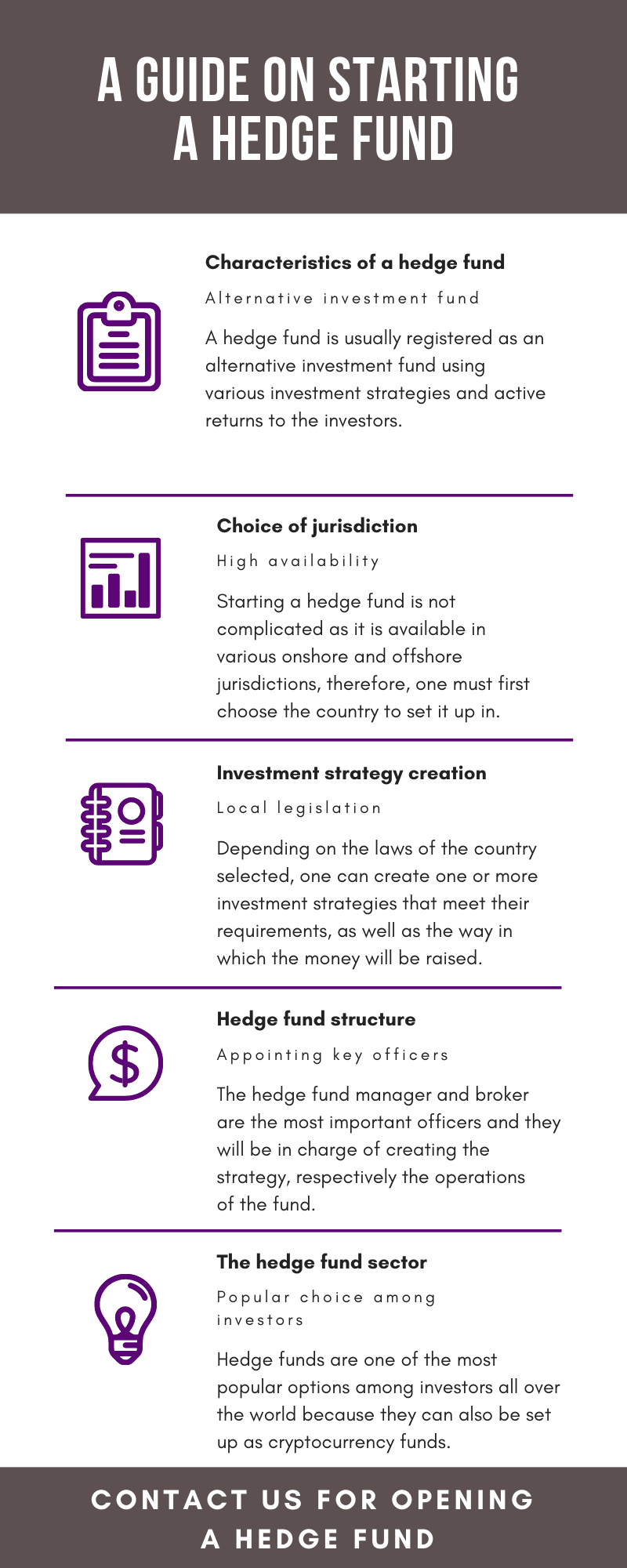 A Guide on Starting a Hedge Fund